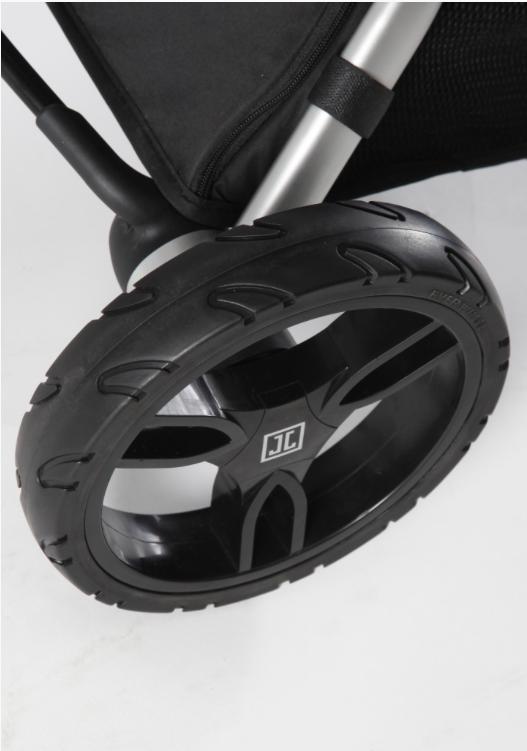 Tipo de ruedas