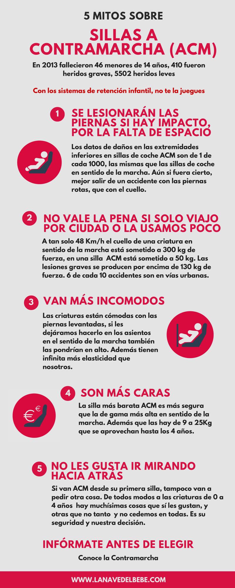 Infografia-Mitos-sobre-ACM