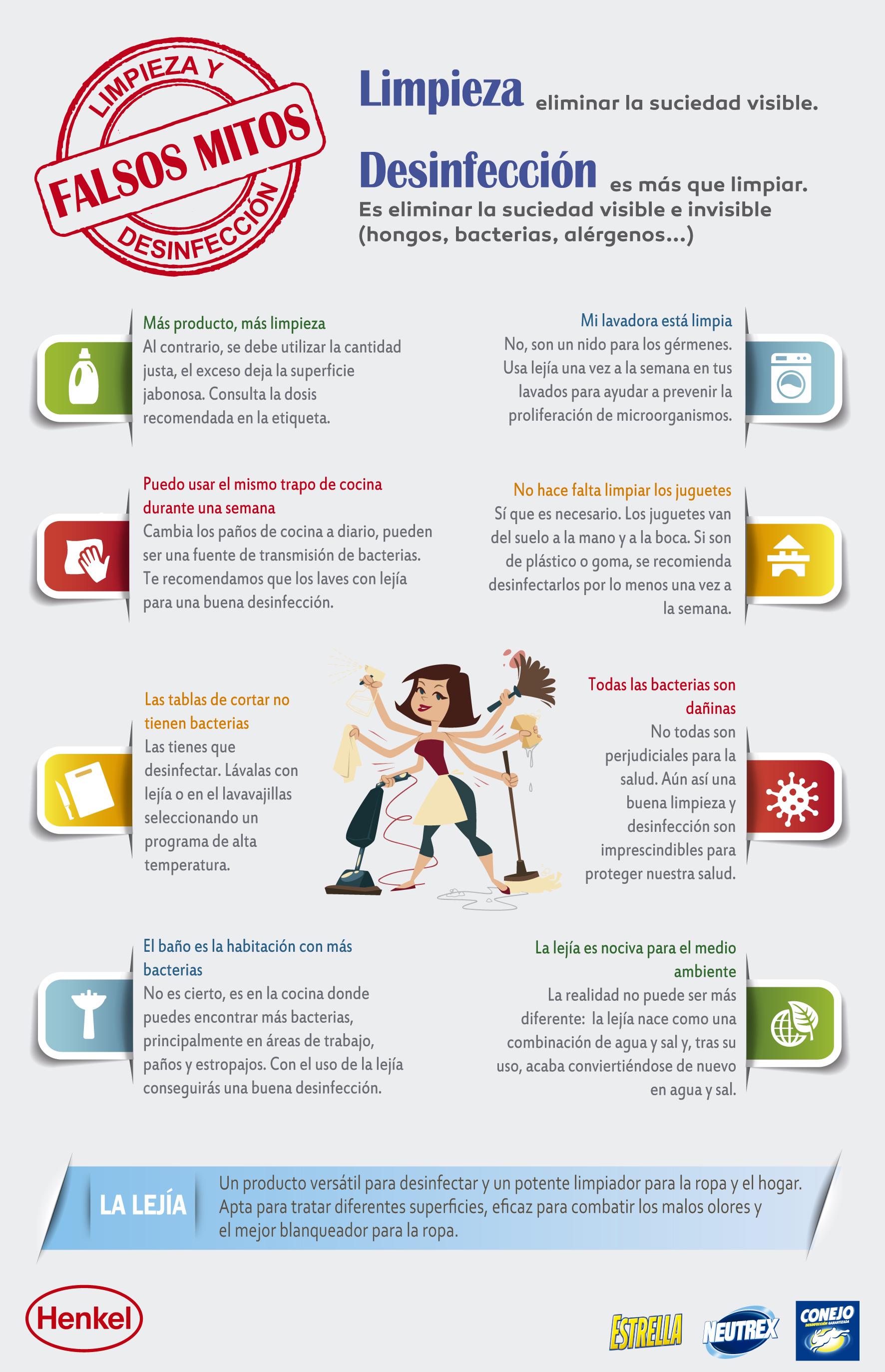 Mitos de la limpieza
