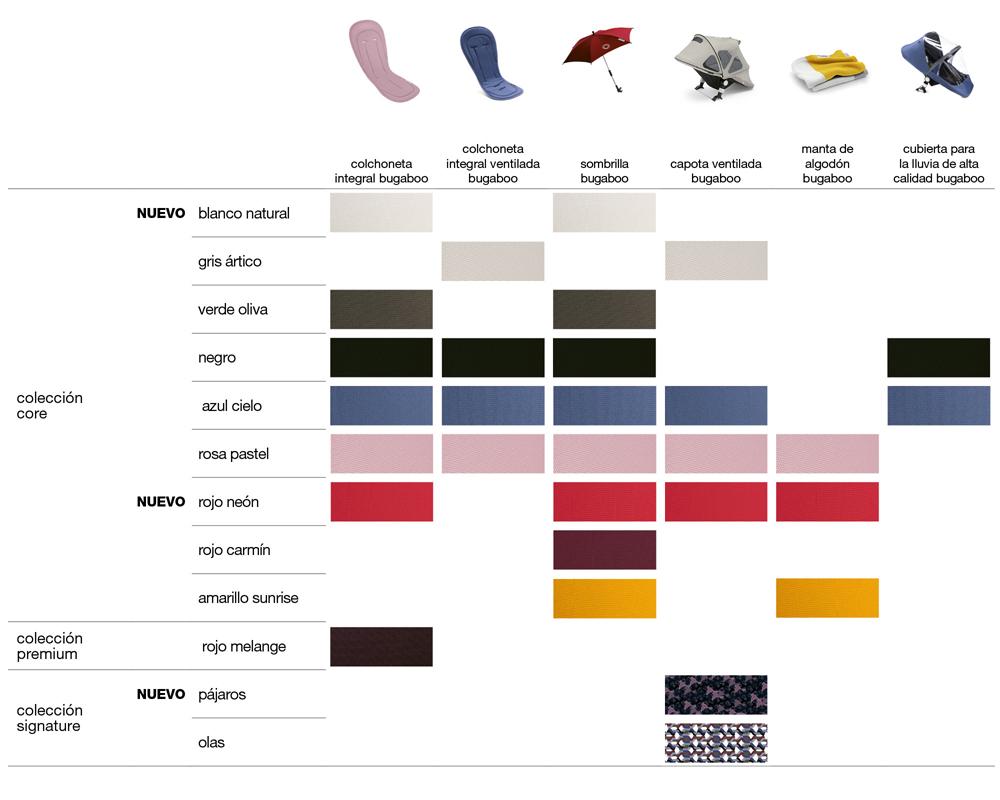 Colores accesorios Bugaboo verano 2018